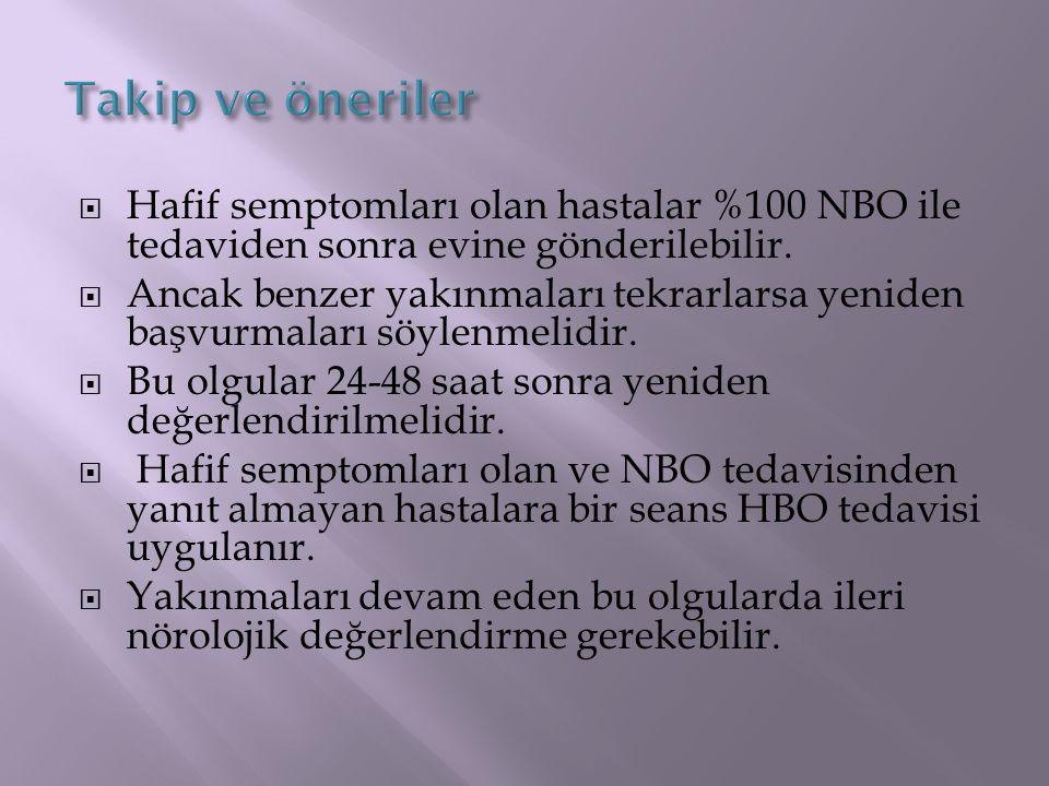 Takip ve öneriler Hafif semptomları olan hastalar %100 NBO ile tedaviden sonra evine gönderilebilir.
