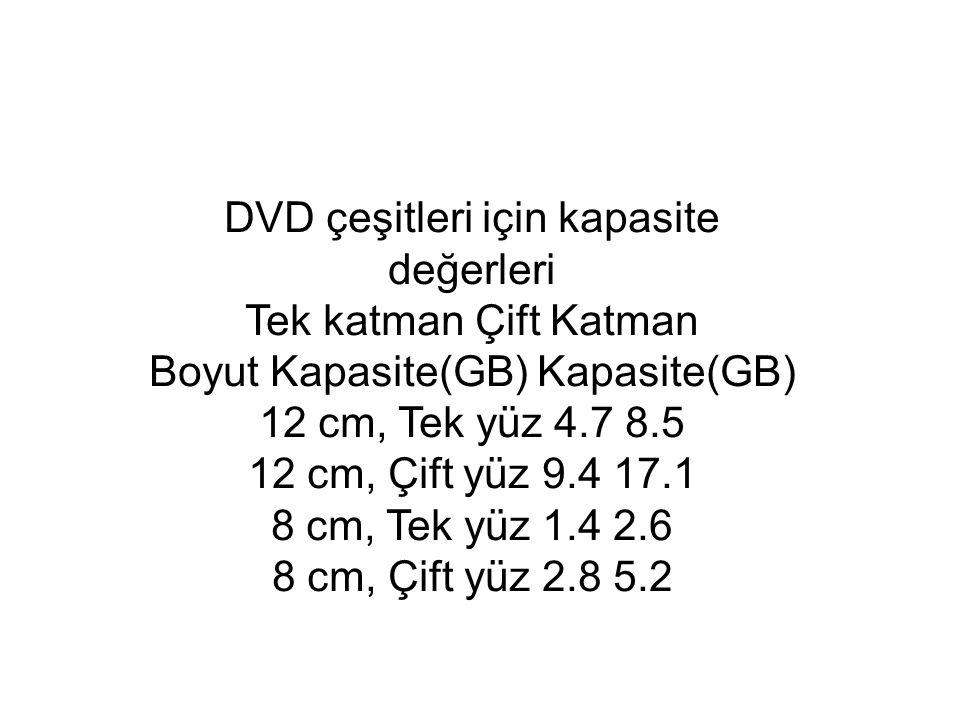 DVD çeşitleri için kapasite değerleri Tek katman Çift Katman