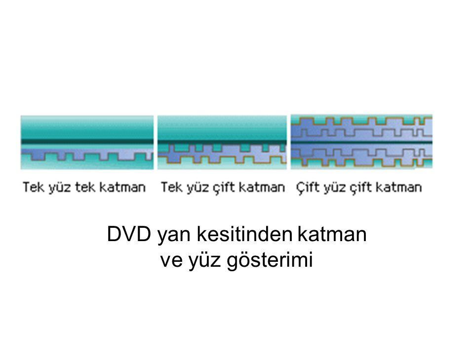 DVD yan kesitinden katman ve yüz gösterimi