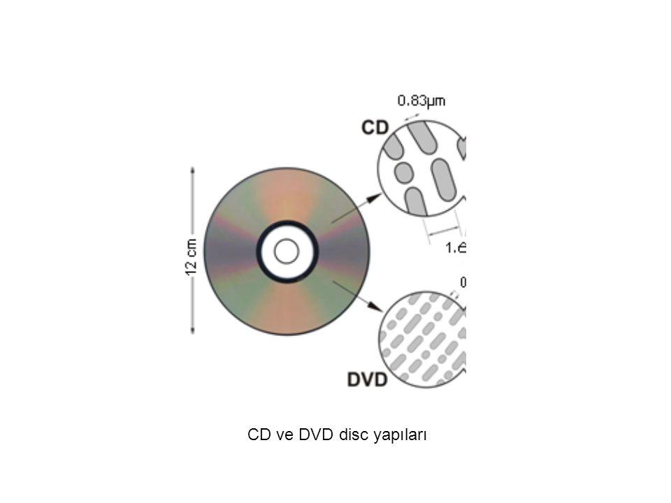 CD ve DVD disc yapıları