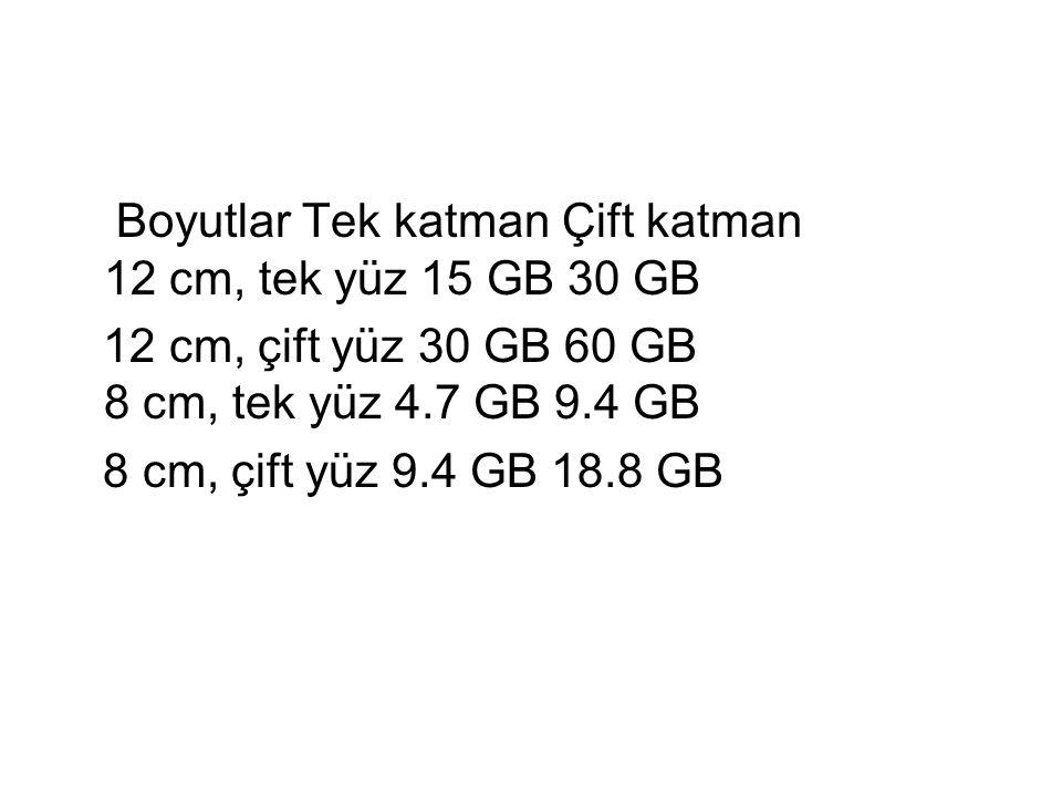 Boyutlar Tek katman Çift katman 12 cm, tek yüz 15 GB 30 GB