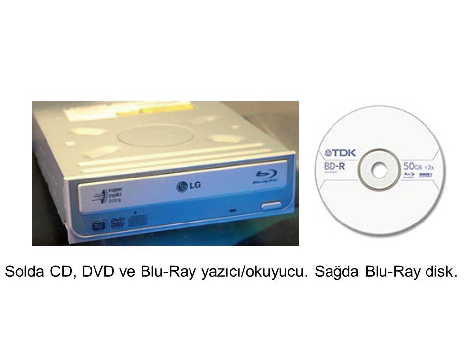 Solda CD, DVD ve Blu-Ray yazıcı/okuyucu. Sağda Blu-Ray disk.