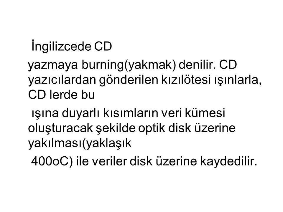 İngilizcede CD yazmaya burning(yakmak) denilir. CD yazıcılardan gönderilen kızılötesi ışınlarla, CD lerde bu.
