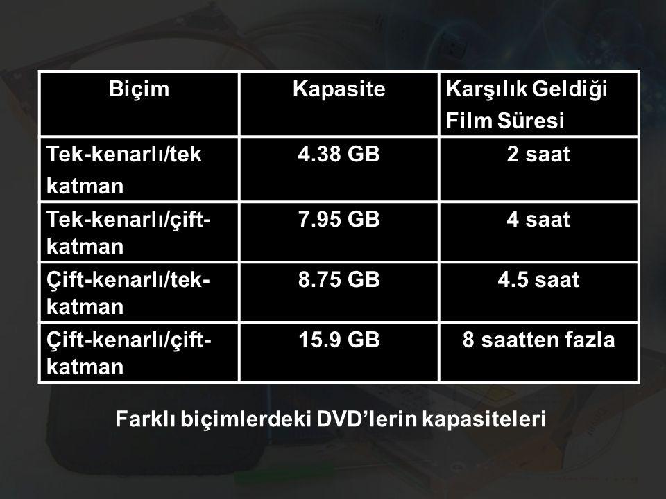 Farklı biçimlerdeki DVD'lerin kapasiteleri