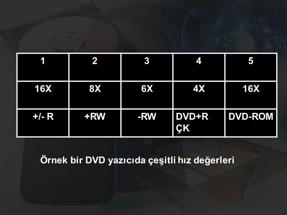 1 2 3 4 5 16X 8X 6X 4X +/- R +RW -RW DVD+R ÇK DVD-ROM Örnek bir DVD yazıcıda çeşitli hız değerleri