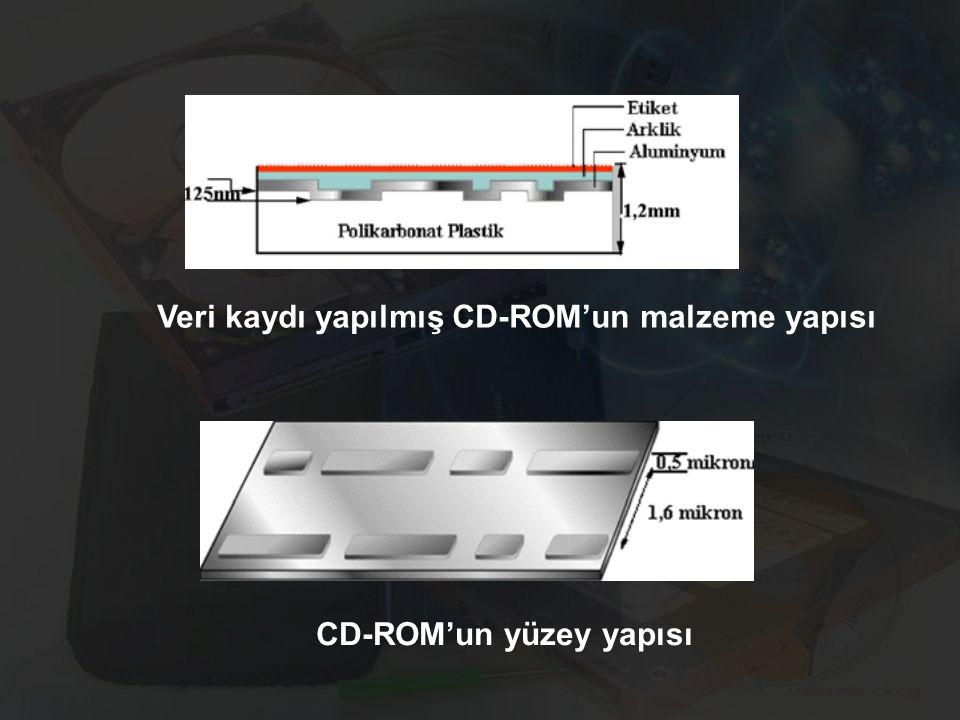 Veri kaydı yapılmış CD-ROM'un malzeme yapısı