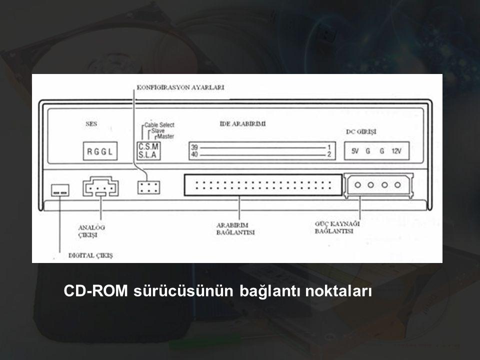 CD-ROM sürücüsünün bağlantı noktaları