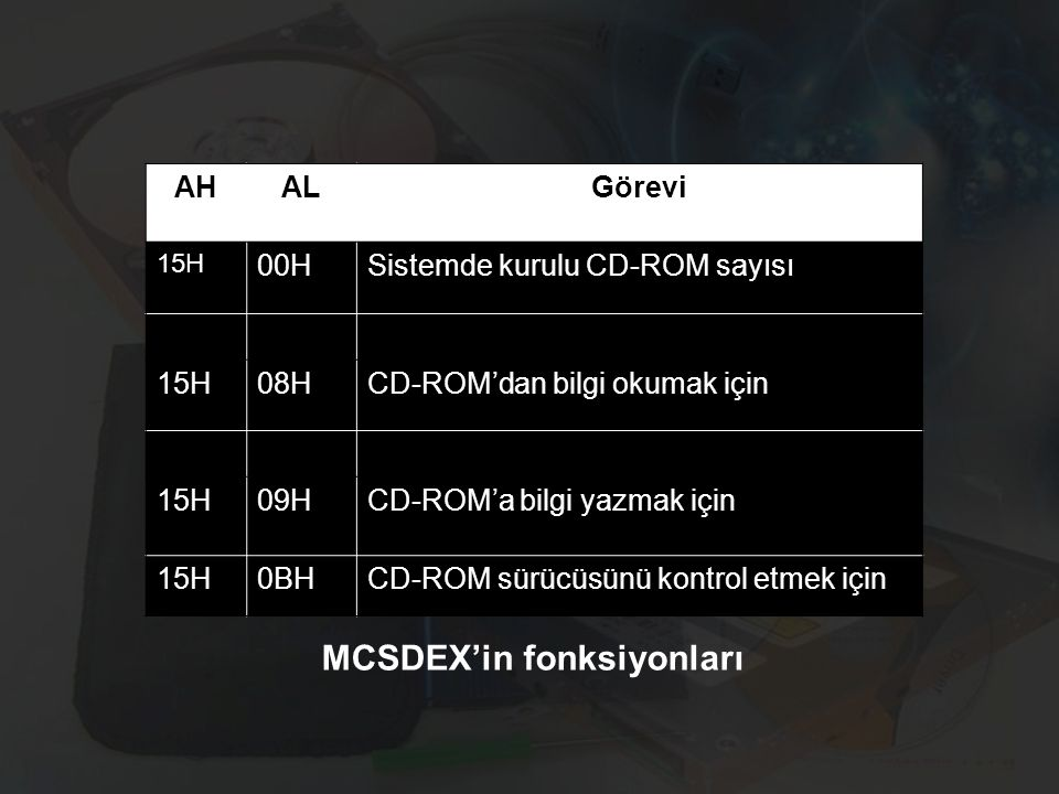 MCSDEX'in fonksiyonları