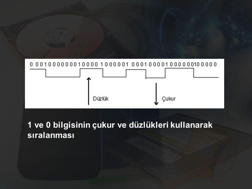 1 ve 0 bilgisinin çukur ve düzlükleri kullanarak sıralanması