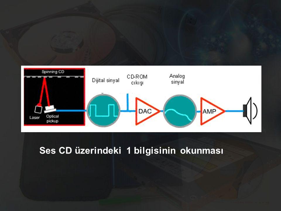Ses CD üzerindeki 1 bilgisinin okunması
