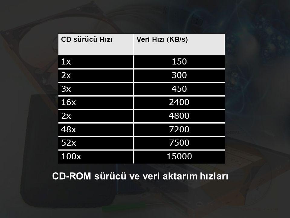 CD-ROM sürücü ve veri aktarım hızları