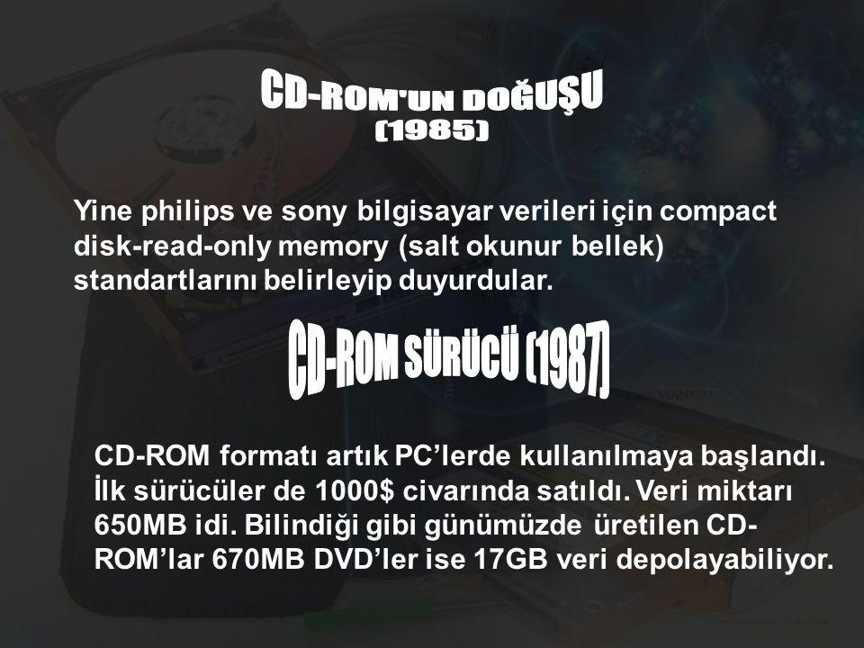 CD-ROM UN DOĞUŞU (1985) CD-ROM SÜRÜCÜ (1987)