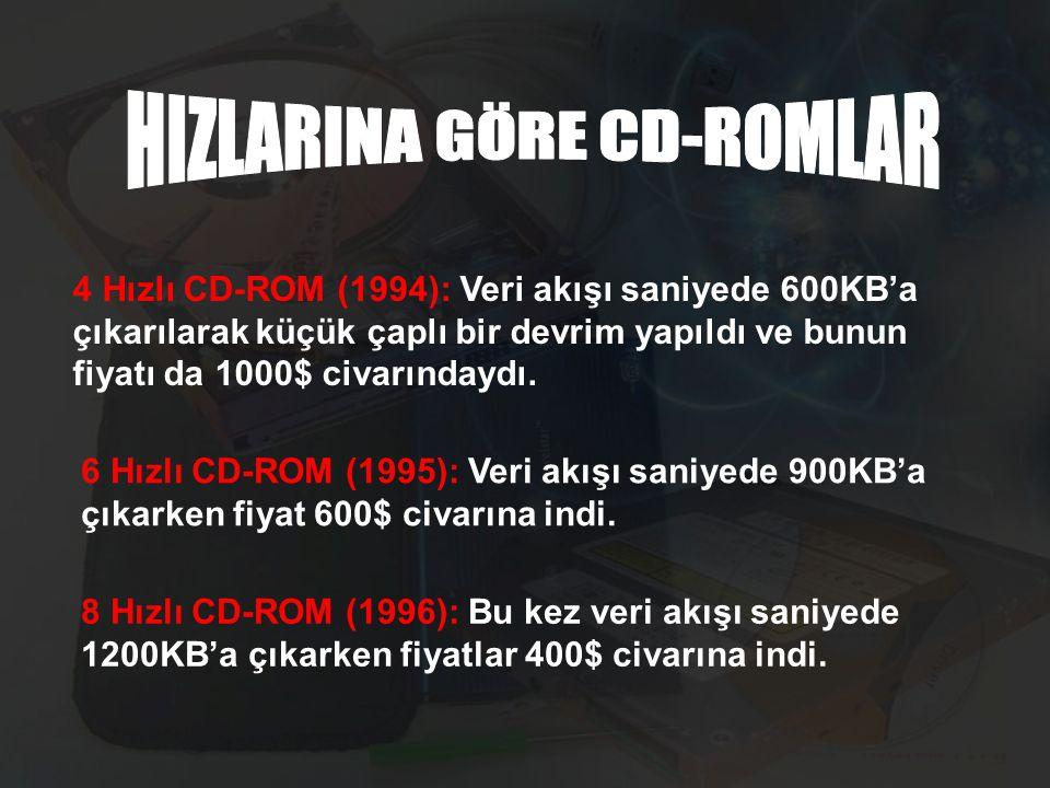 HIZLARINA GÖRE CD-ROMLAR