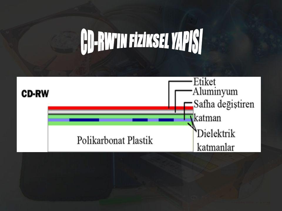 CD-RW IN FİZİKSEL YAPISI