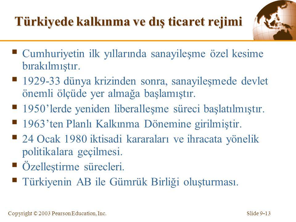 Türkiyede kalkınma ve dış ticaret rejimi