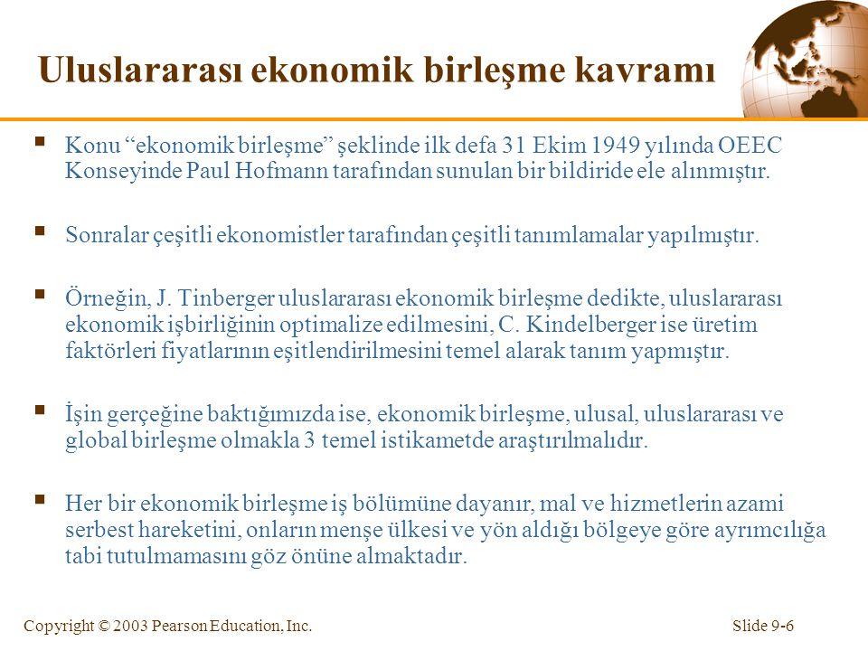 Uluslararası ekonomik birleşme kavramı