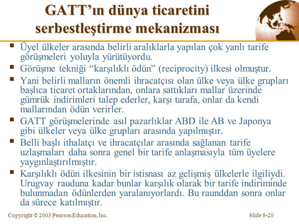 GATT'ın dünya ticaretini serbestleştirme mekanizması