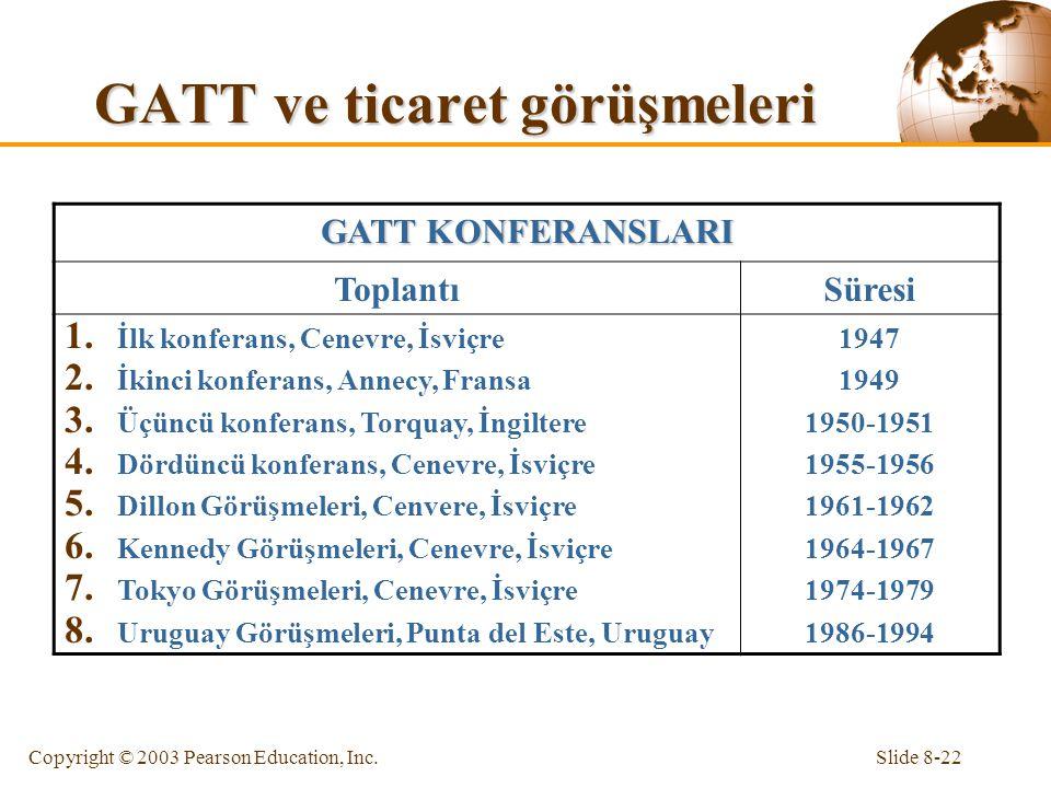GATT ve ticaret görüşmeleri