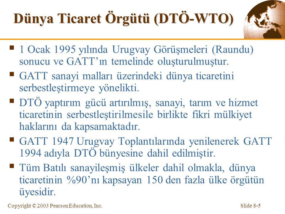Dünya Ticaret Örgütü (DTÖ-WTO)