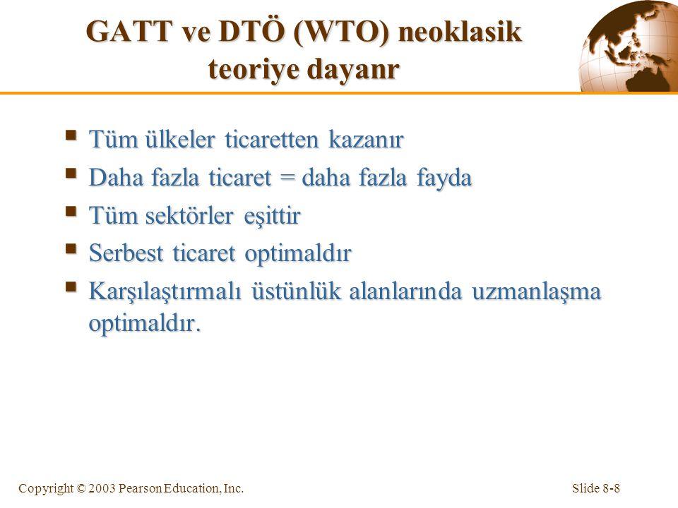 GATT ve DTÖ (WTO) neoklasik teoriye dayanr