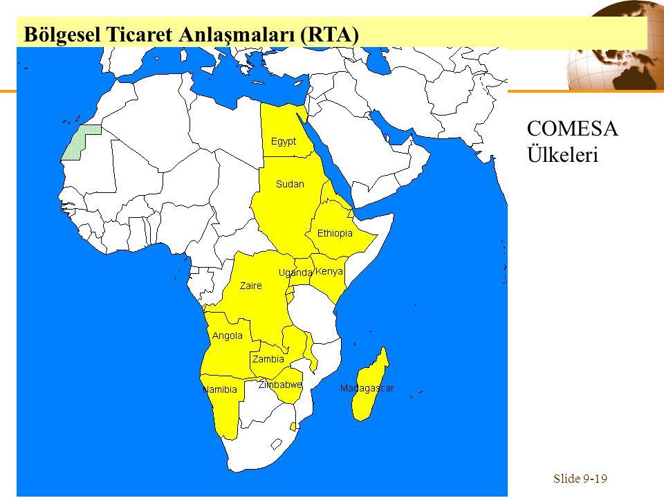 Bölgesel Ticaret Anlaşmaları (RTA)