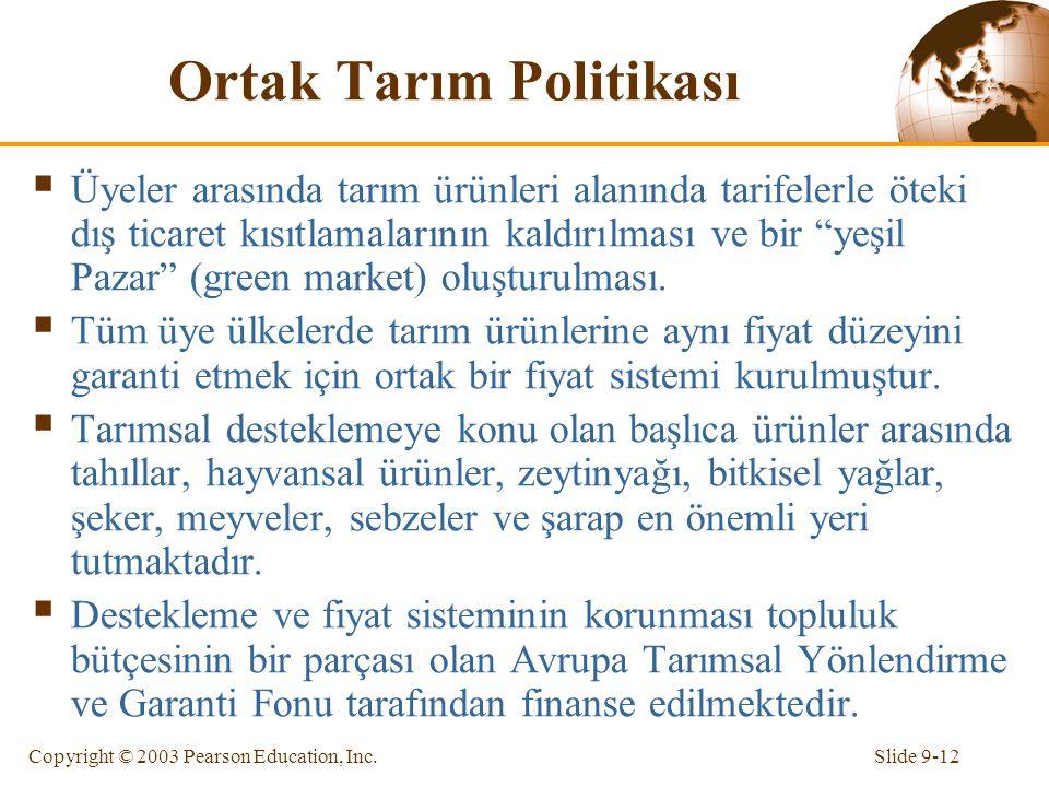 Ortak Tarım Politikası