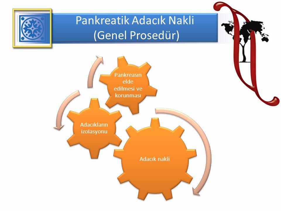 Pankreatik Adacık Nakli (Genel Prosedür)