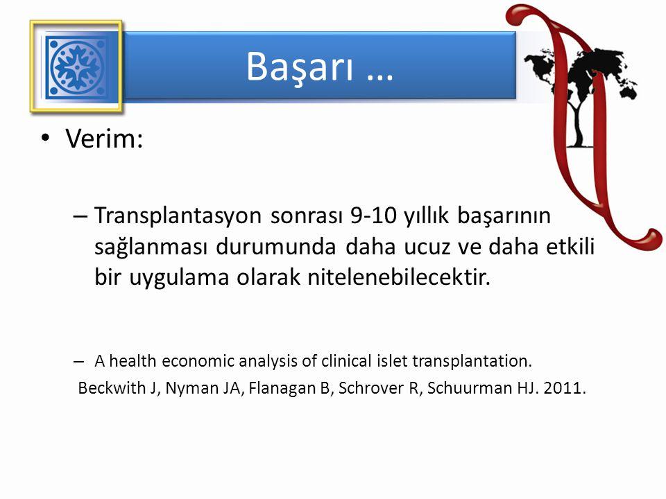 Başarı … Verim: Transplantasyon sonrası 9-10 yıllık başarının sağlanması durumunda daha ucuz ve daha etkili bir uygulama olarak nitelenebilecektir.