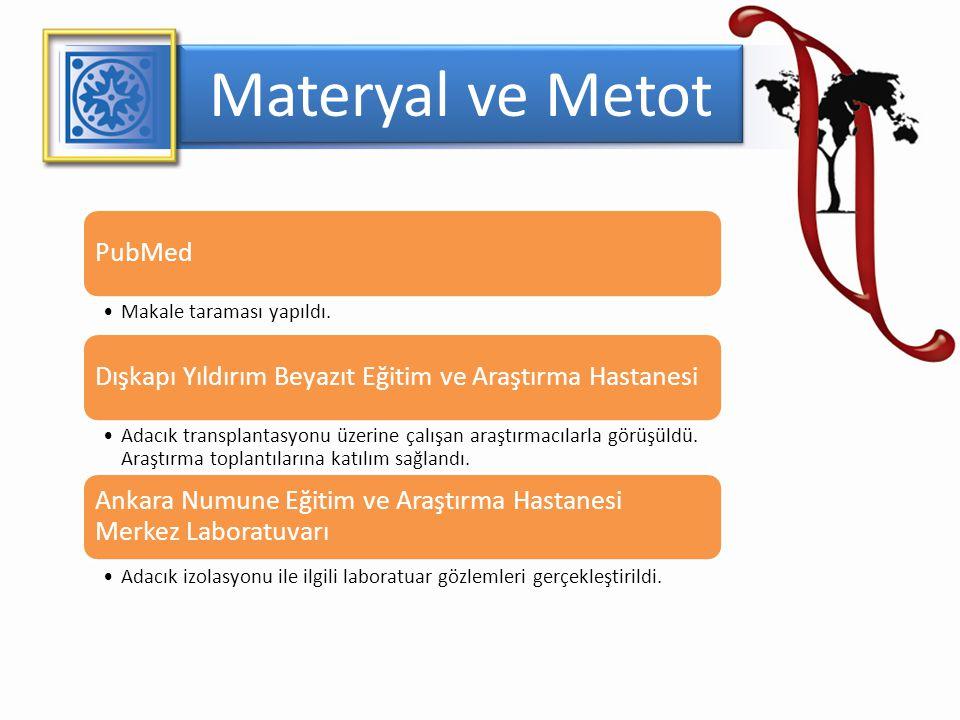 Materyal ve Metot PubMed Makale taraması yapıldı.