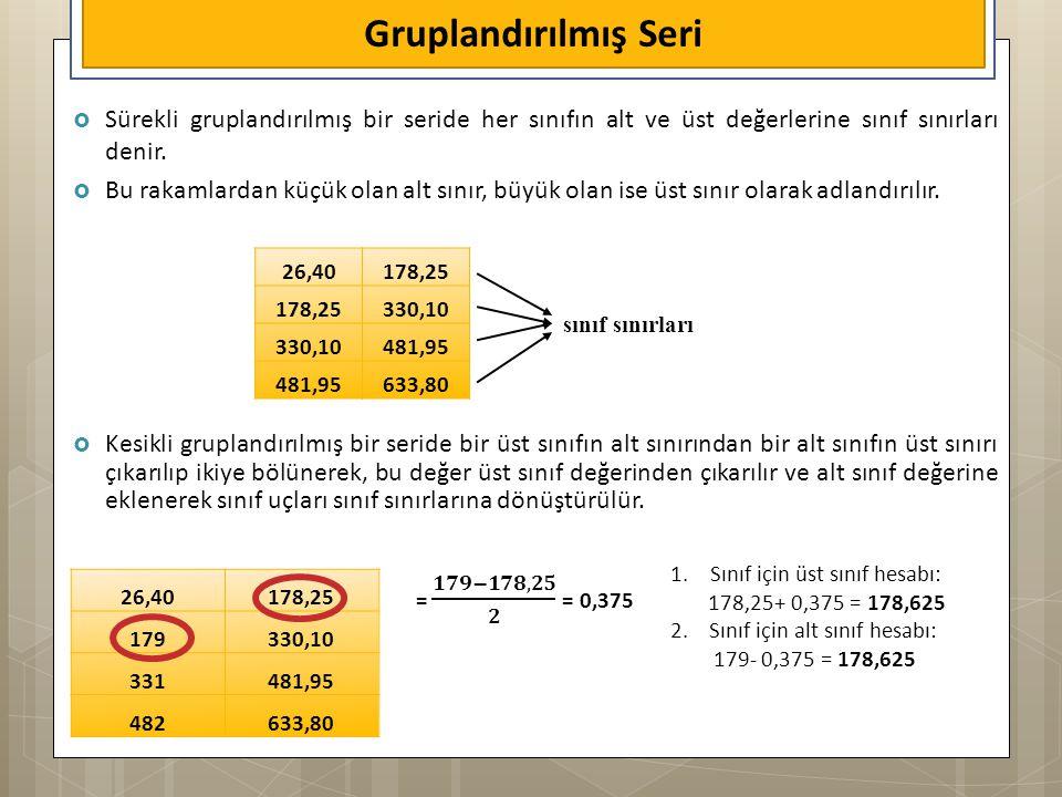 Gruplandırılmış Seri Sürekli gruplandırılmış bir seride her sınıfın alt ve üst değerlerine sınıf sınırları denir.