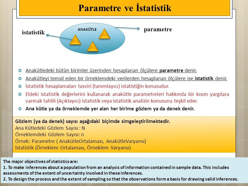Parametre ve İstatistik