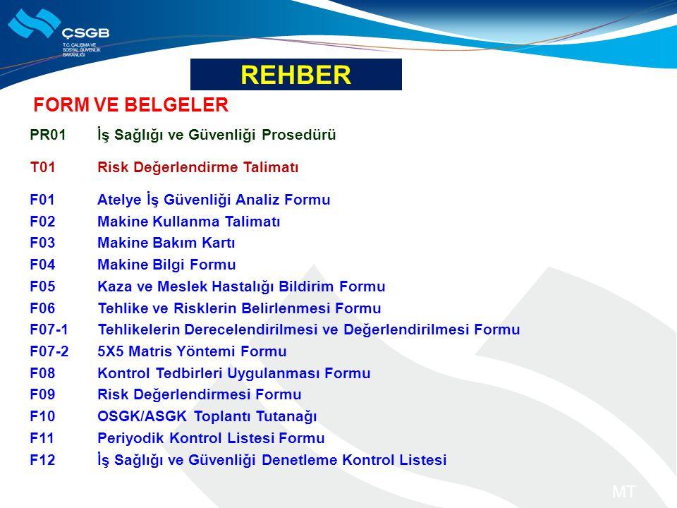 REHBER FORM VE BELGELER MT PR01 İş Sağlığı ve Güvenliği Prosedürü