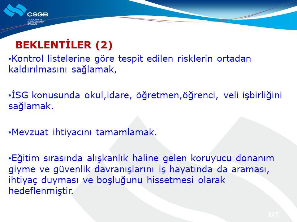 BEKLENTİLER (2) Kontrol listelerine göre tespit edilen risklerin ortadan kaldırılmasını sağlamak,