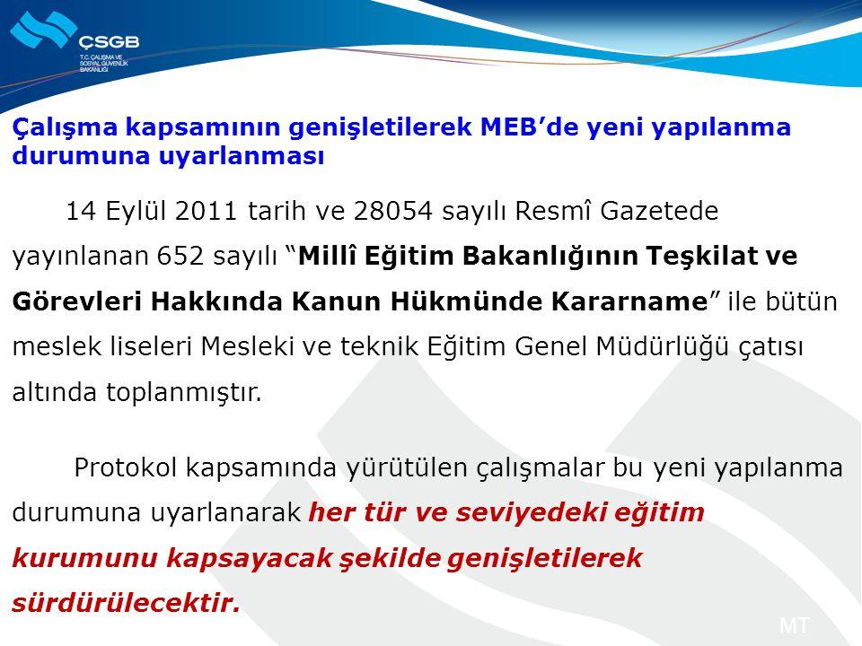 Çalışma kapsamının genişletilerek MEB'de yeni yapılanma durumuna uyarlanması