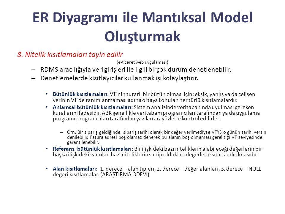 ER Diyagramı ile Mantıksal Model Oluşturmak
