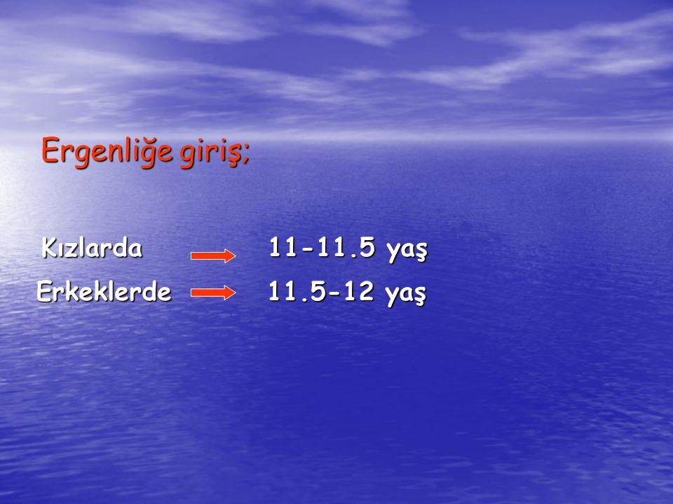Ergenliğe giriş; Kızlarda 11-11.5 yaş Erkeklerde 11.5-12 yaş