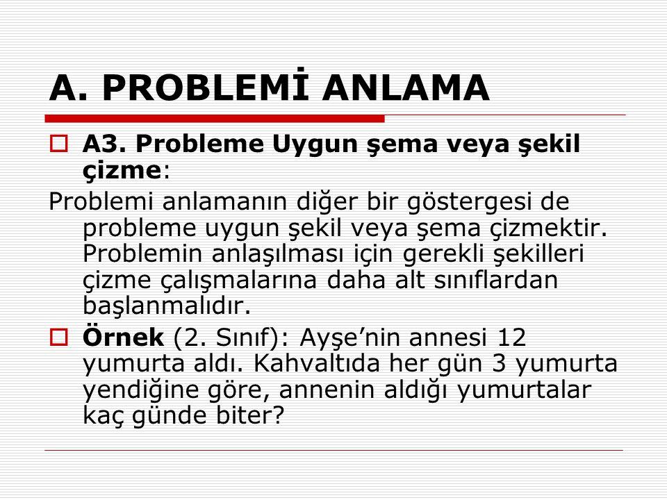 A. PROBLEMİ ANLAMA A3. Probleme Uygun şema veya şekil çizme: