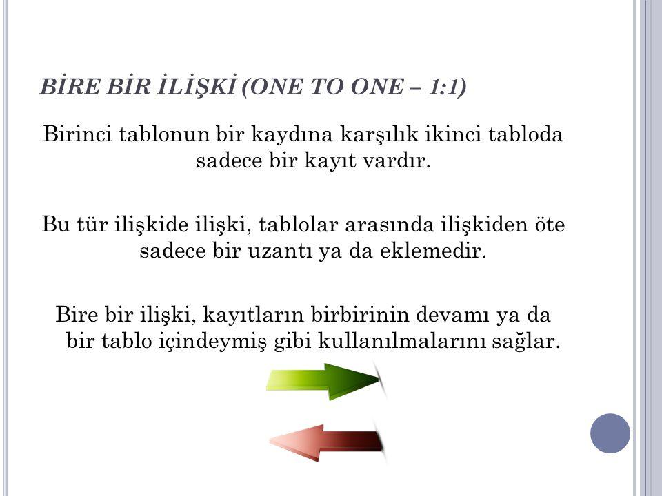 BİRE BİR İLİŞKİ (ONE TO ONE – 1:1)