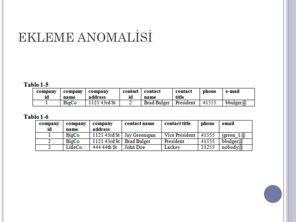 EKLEME ANOMALİSİ
