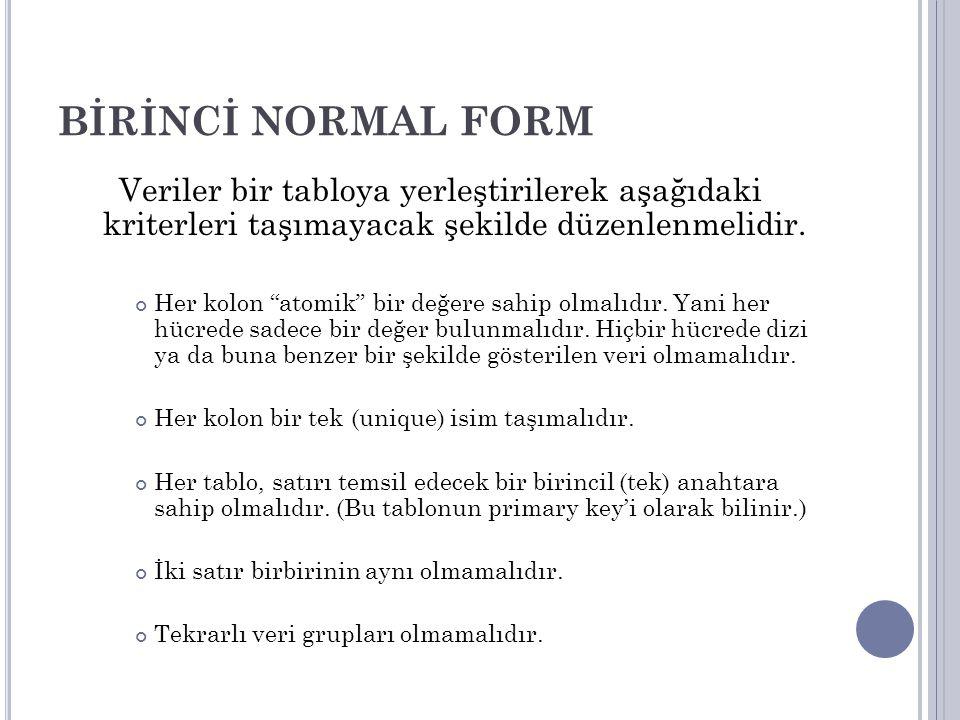 BİRİNCİ NORMAL FORM Veriler bir tabloya yerleştirilerek aşağıdaki kriterleri taşımayacak şekilde düzenlenmelidir.
