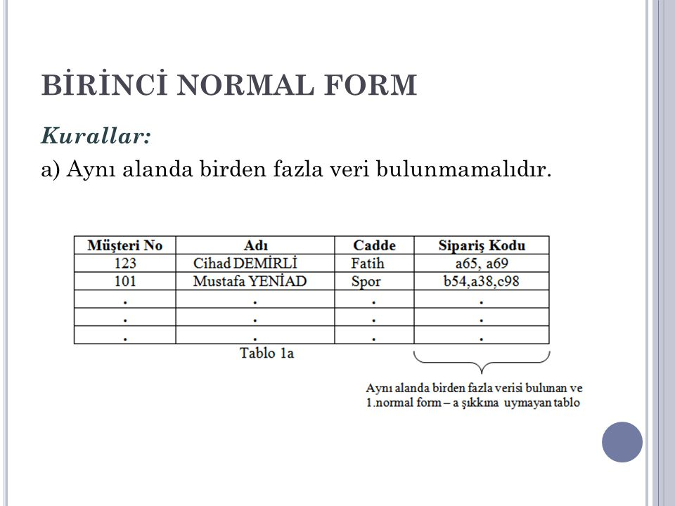 BİRİNCİ NORMAL FORM Kurallar: