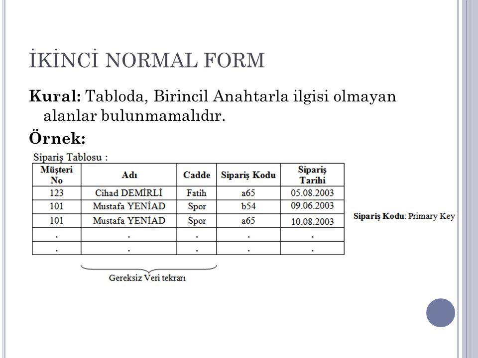 İKİNCİ NORMAL FORM Kural: Tabloda, Birincil Anahtarla ilgisi olmayan alanlar bulunmamalıdır. Örnek: