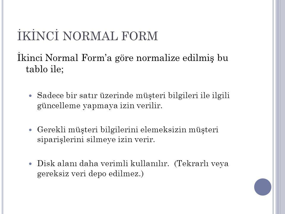İKİNCİ NORMAL FORM İkinci Normal Form'a göre normalize edilmiş bu tablo ile;