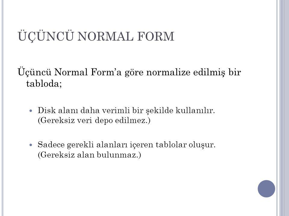 ÜÇÜNCÜ NORMAL FORM Üçüncü Normal Form'a göre normalize edilmiş bir tabloda;