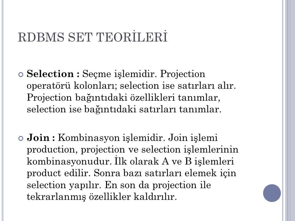RDBMS SET TEORİLERİ
