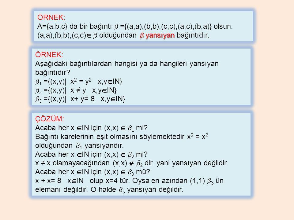 ÖRNEK: A={a,b,c} da bir bağıntı b ={(a,a),(b,b),(c,c),(a,c),(b,a)} olsun. (a,a),(b,b),(c,c) b olduğundan b yansıyan bağıntıdır.