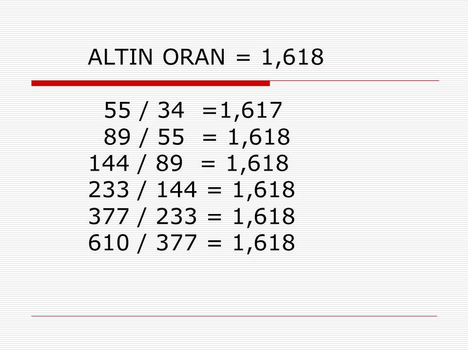 ALTIN ORAN = 1,618 55 / 34 =1,617 89 / 55 = 1,618 144 / 89 = 1,618 233 / 144 = 1,618 377 / 233 = 1,618 610 / 377 = 1,618