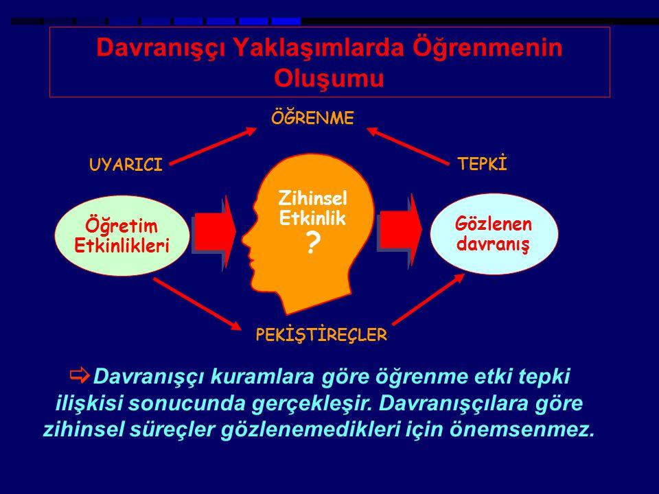 Davranışçı Yaklaşımlarda Öğrenmenin Oluşumu