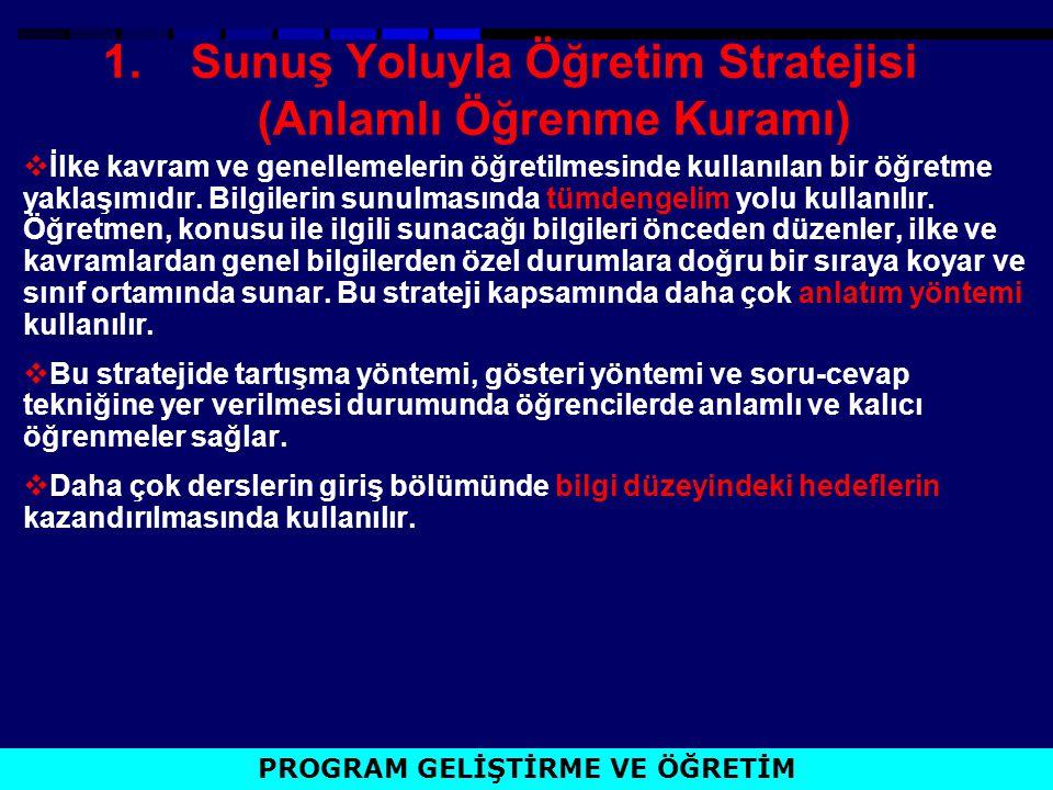 Sunuş Yoluyla Öğretim Stratejisi (Anlamlı Öğrenme Kuramı)