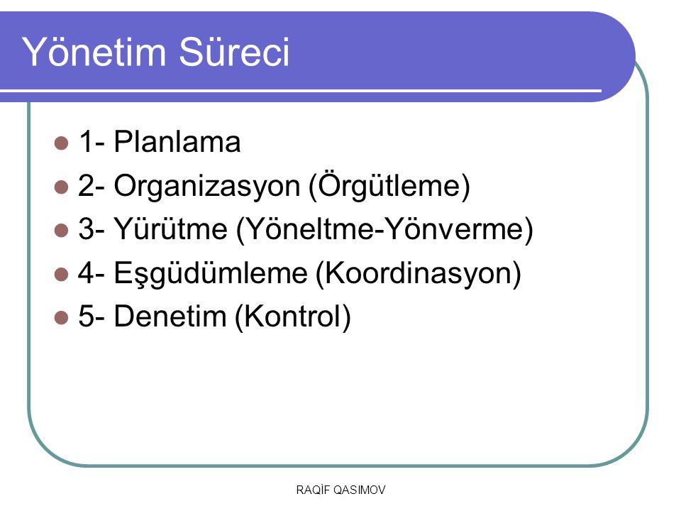 Yönetim Süreci 1- Planlama 2- Organizasyon (Örgütleme)